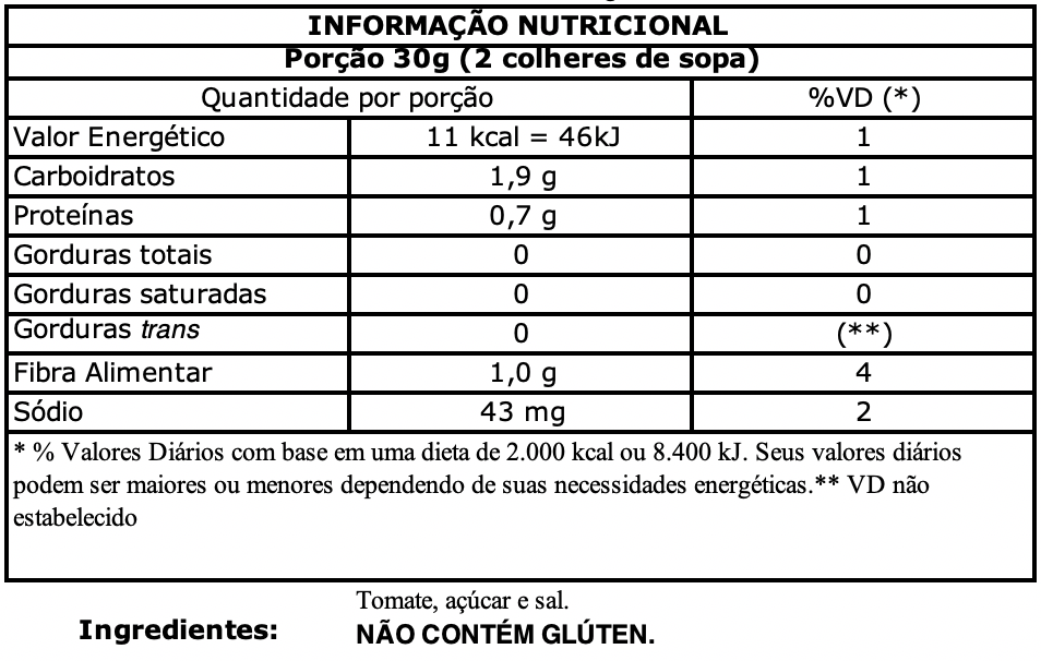 nutritional value elefante 130g