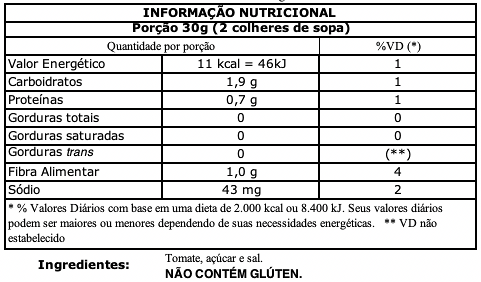 nutritional value elefante 140g