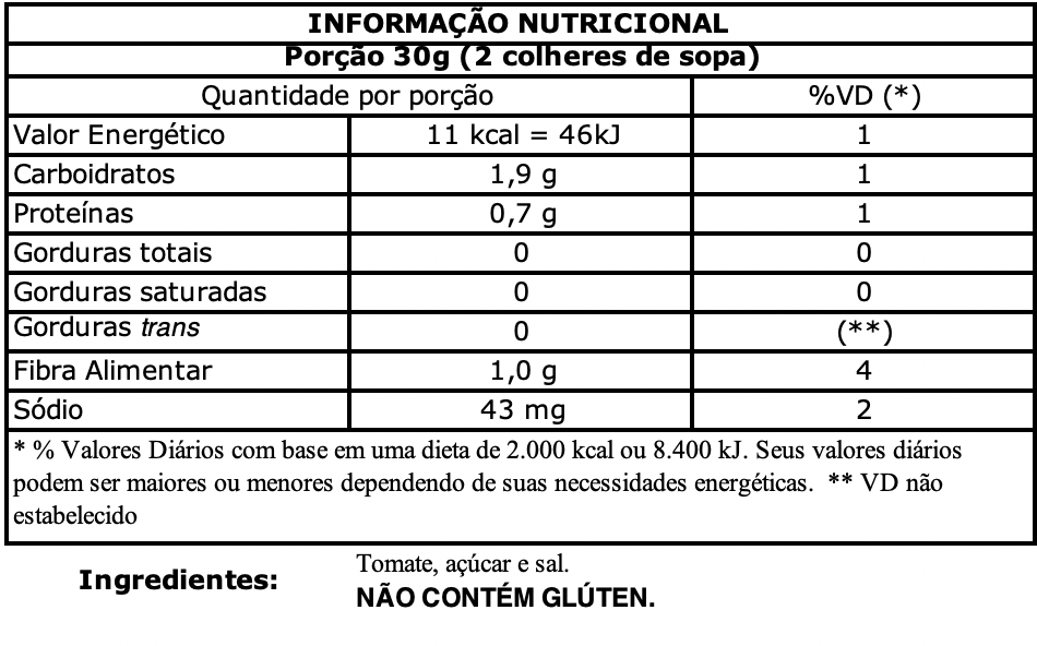 nutritional value elefante 190g