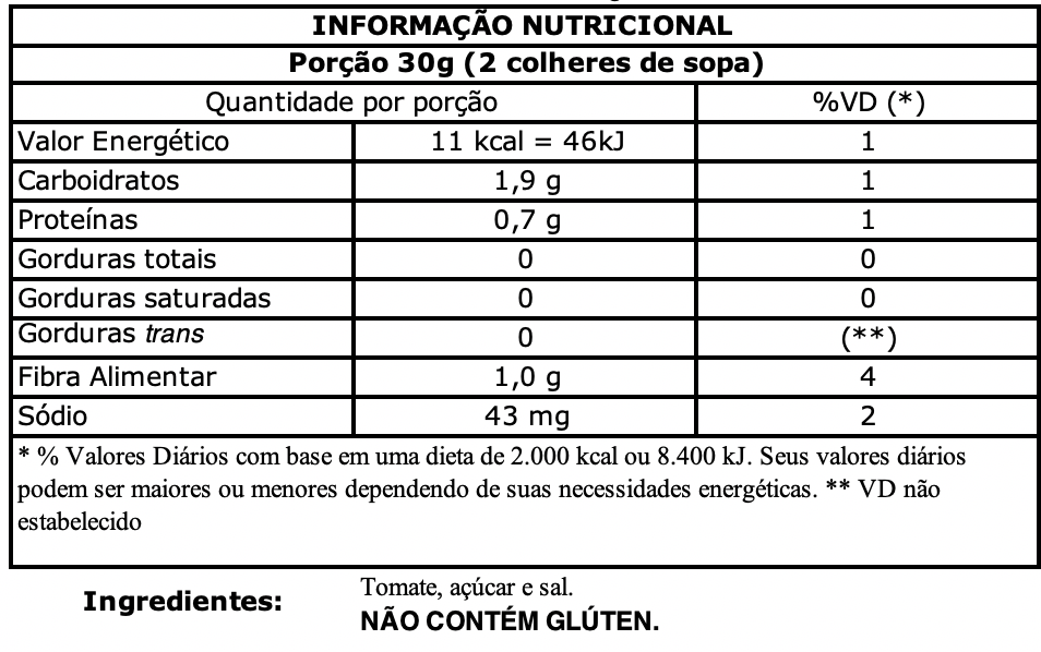 nutritional value elefante 375g