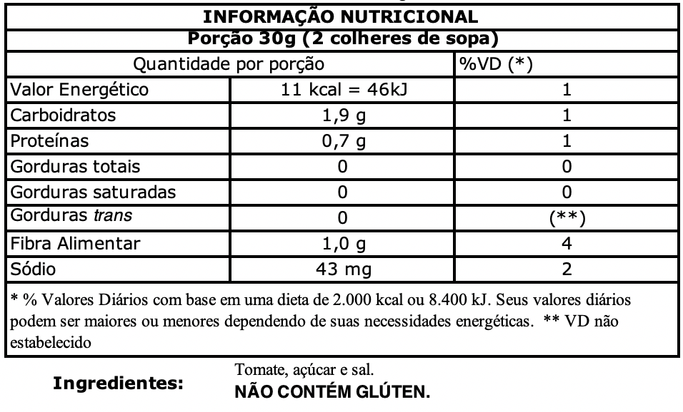 nutritional value elefante 540g