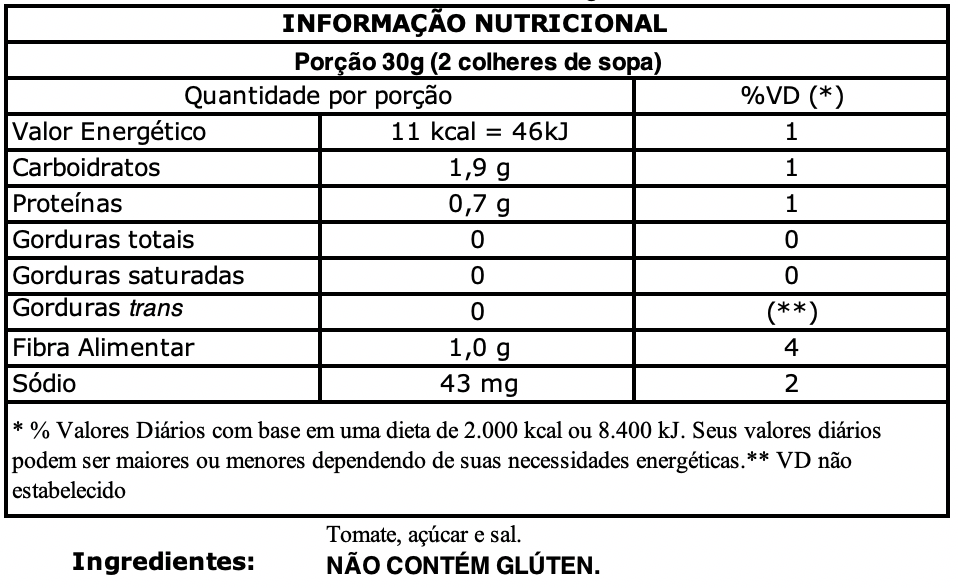 nutritional value elefante pote 340