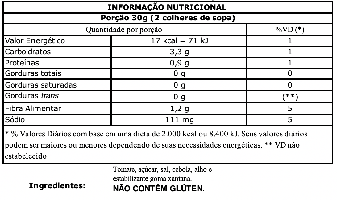 nutritional value elefante cebola alho