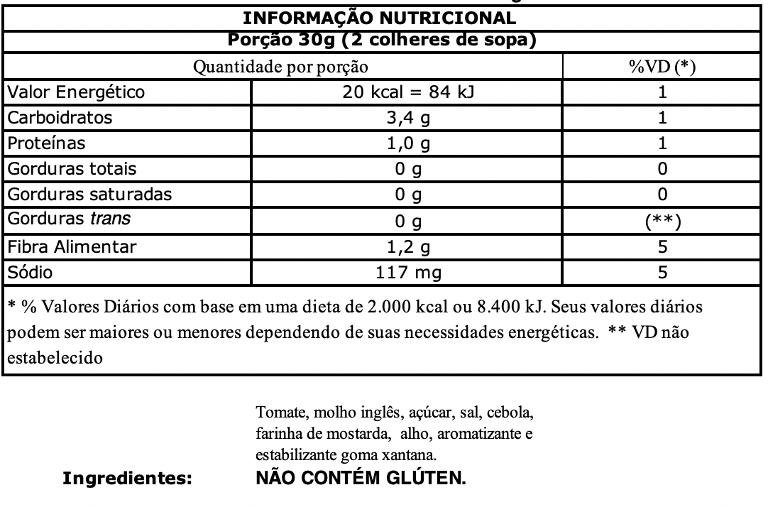 nutritional value elefante saborizado strogonoff